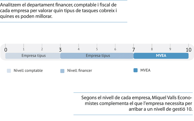 asesoria_fiscal